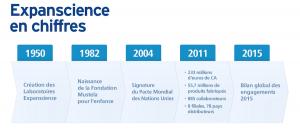 嗨酷为Expanscience Laboratories提供科学训练相关的交替传译服务